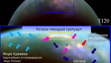 В Северном полушарии Титана все-таки наступило лето и пролились метановые дожди